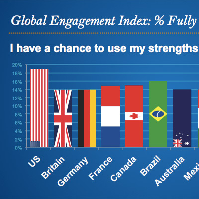 Global-Engagement-Index