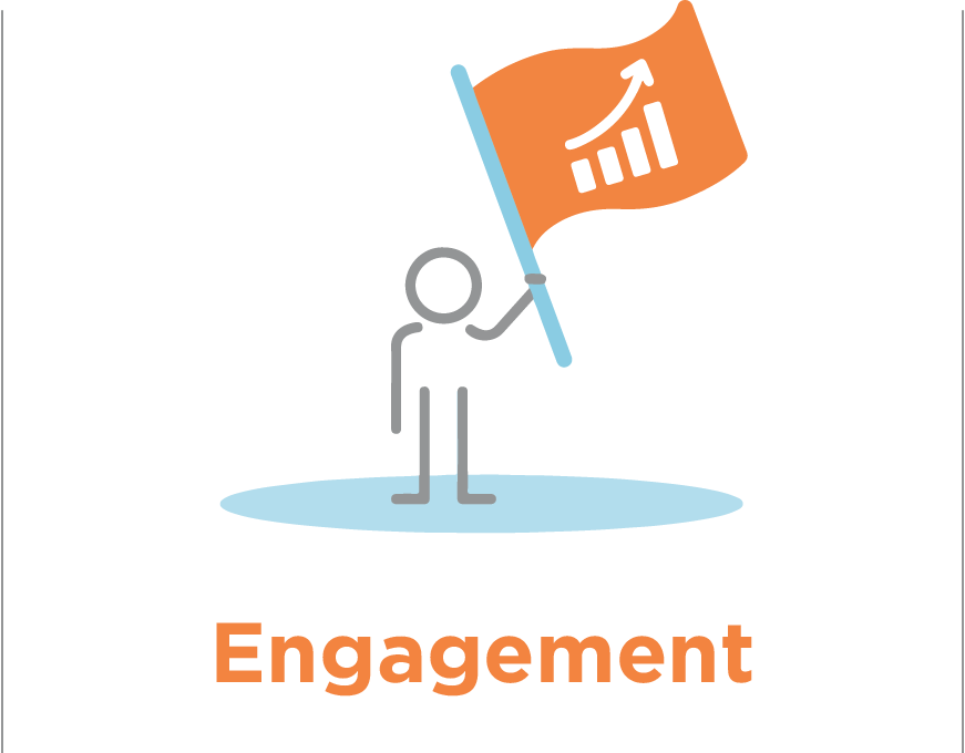 Image of stick figure representing used for Engagement