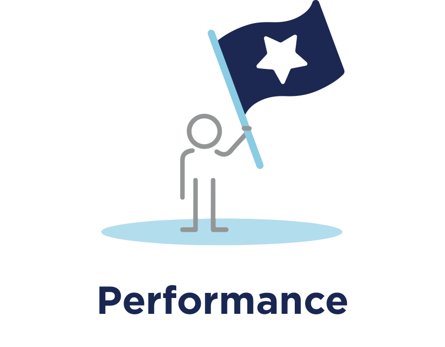 Image of stick figure representing used for Performance