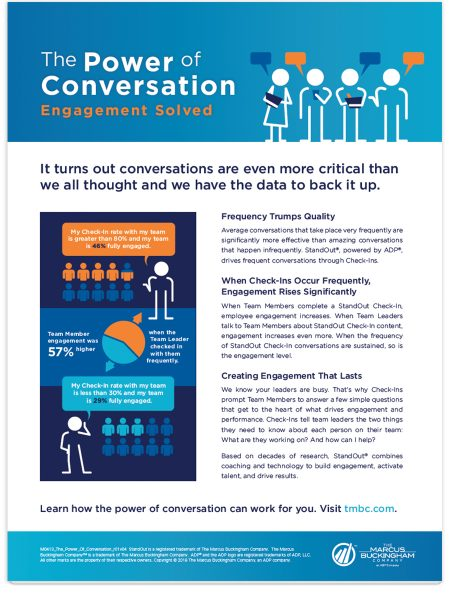 Image of The Power of Conversation PDF.
